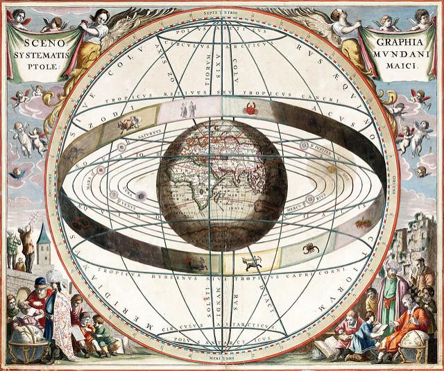 Ancienne carte représentant la position des constellations autour de la Terre.