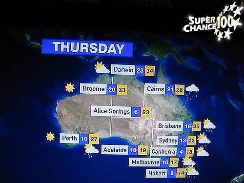 Carte des températures météorologiques de l'Australie