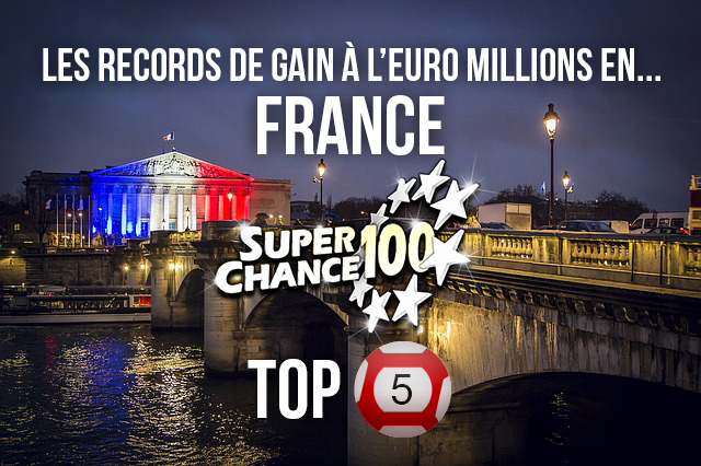 Les records de gain à l'Euro Millions en France.