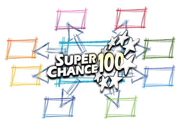 SuperChance100.Info analyse les tirages de l'EuroMillions.
