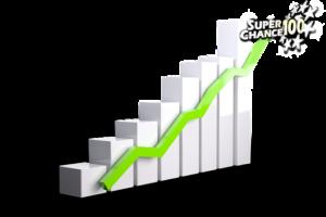 Augmentation du plafond de l'EuroMillions illustré.